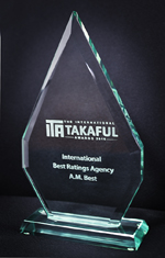 2015 International Best Ratings Agency