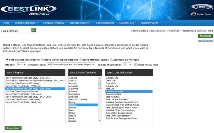 Custom Report Writers Sites Uk