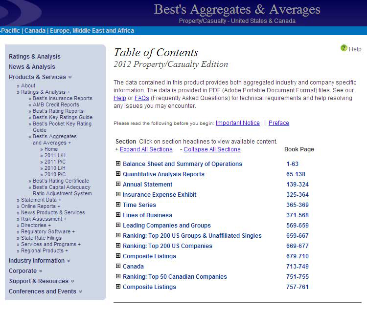 Best's Aggregates & Averages - Online - Property/Casualty - United States & Canada
