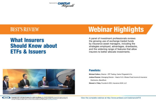 2016 Webinar Highlight: ETFs & Issuers